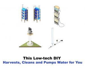 8 diy water systems